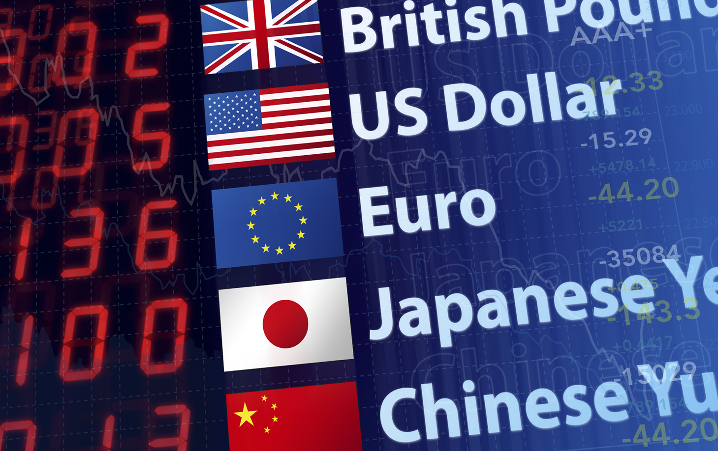 Forex trading uk hours