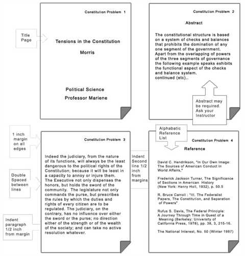 Sample APA Format Templates